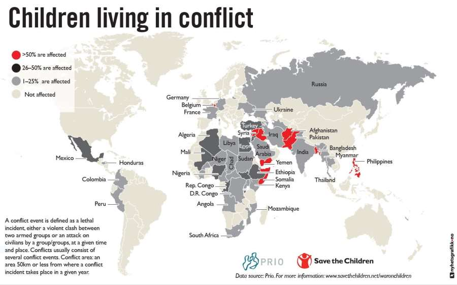 PRIO Contributes to New War on Children Report