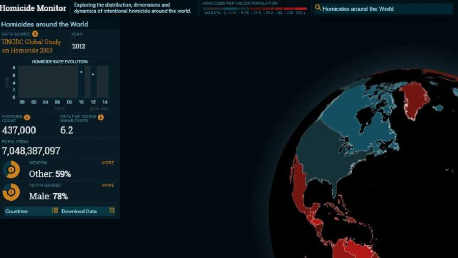 Homicide Monitor launches with PRIO on board